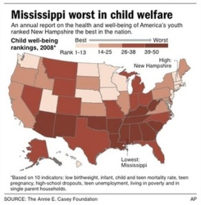 Child Well Being Map of the United States