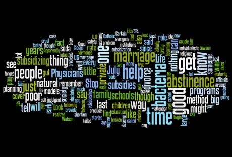 My Wordle Graphic