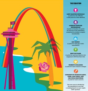 best_cities_page_1x633[1]